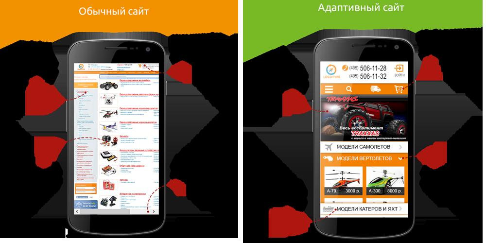 Адаптация сайта под мобильный трафик