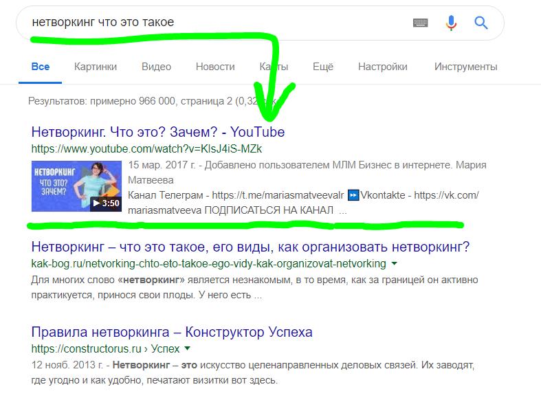 YouTube и SEO выдача