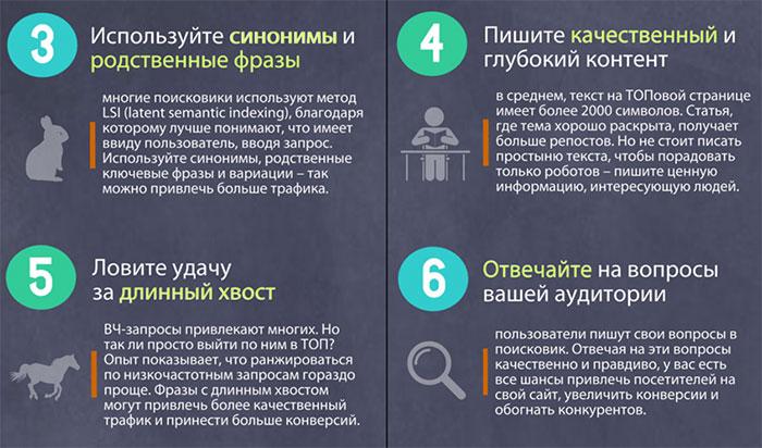 Перегруженность текста в инфографике