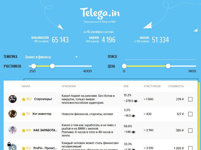 Telega.In - биржа рекламы телеграм-каналов